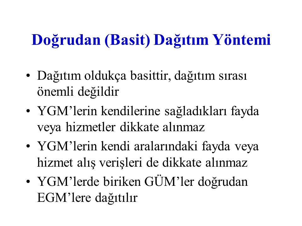 Doğrudan (Basit) Dağıtım Yöntemi Dağıtım oldukça basittir, dağıtım sırası önemli değildir YGM'lerin kendilerine sağladıkları fayda veya hizmetler dikkate alınmaz YGM'lerin kendi aralarındaki fayda veya hizmet alış verişleri de dikkate alınmaz YGM'lerde biriken GÜM'ler doğrudan EGM'lere dağıtılır