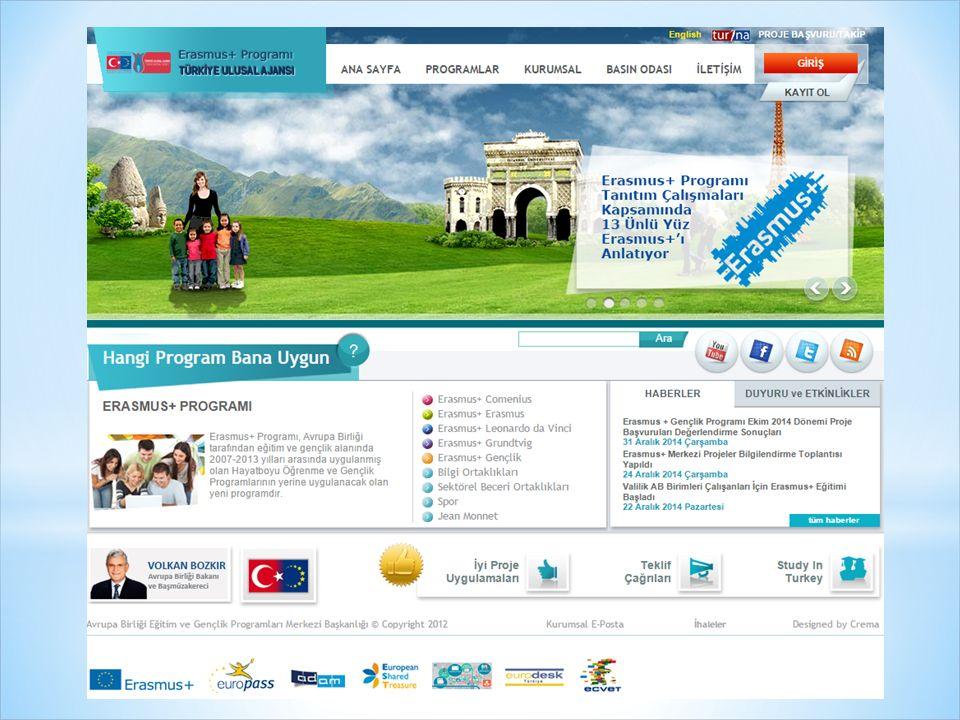 Katılımcı Kuruluş Sayısı En az 3 program üyesi ülkeden en az 3 kuruluş.