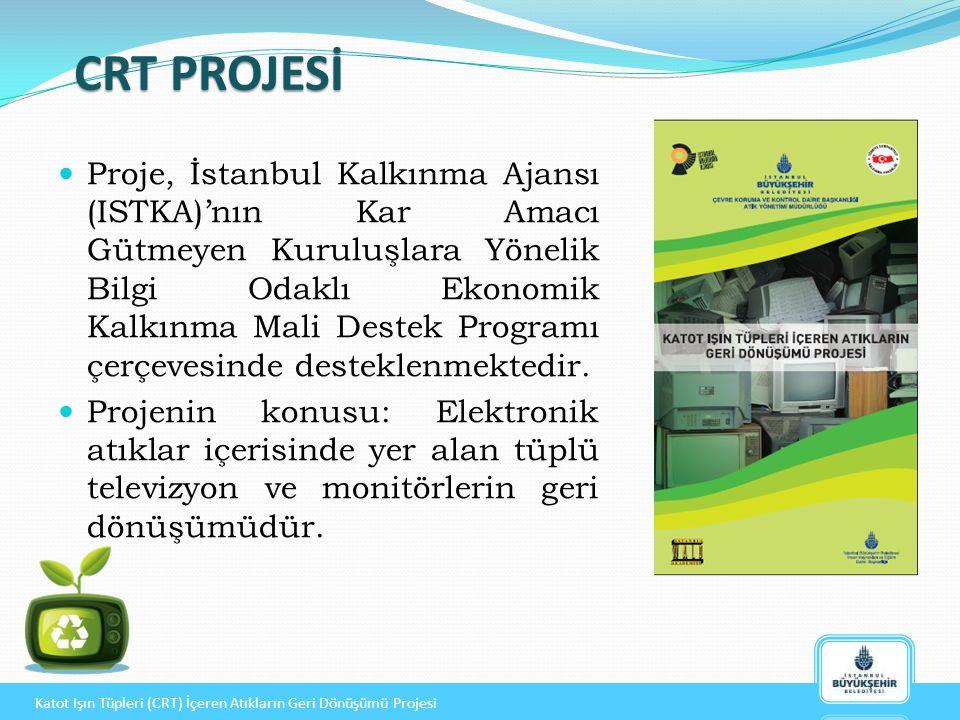 Proje, İstanbul Kalkınma Ajansı (ISTKA)'nın Kar Amacı Gütmeyen Kuruluşlara Yönelik Bilgi Odaklı Ekonomik Kalkınma Mali Destek Programı çerçevesinde desteklenmektedir.