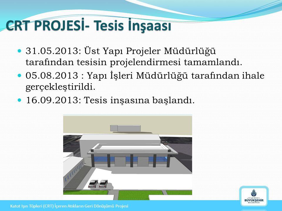 CRT PROJESİ- Tesis İnşaası 31.05.2013: Üst Yapı Projeler Müdürlüğü tarafından tesisin projelendirmesi tamamlandı.
