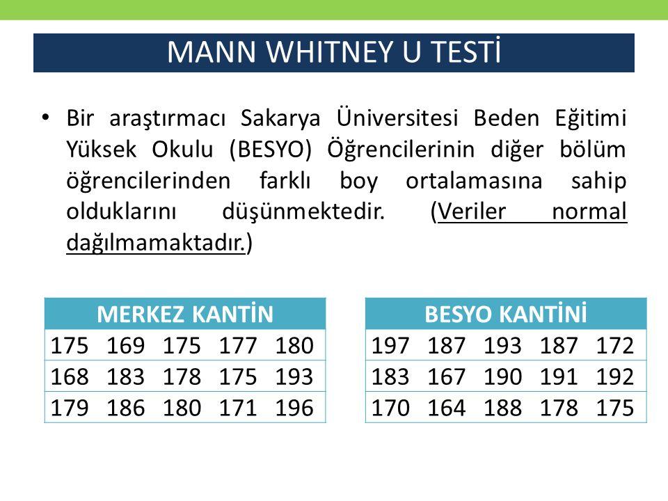 BAĞIMSIZ ÖRNEKLEM T TESTİ Yukarıdaki tablodan da görüleceği üzere Mann Whitney U testi de, bağımsız örneklem t testi benzeri sonuç üretmiştir.