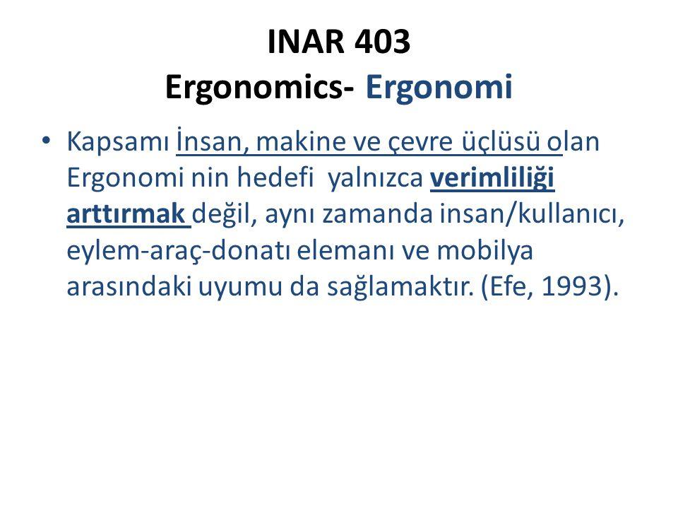 INAR 403 Ergonomics- Ergonomi Kapsamı İnsan, makine ve çevre üçlüsü olan Ergonomi nin hedefi yalnızca verimliliği arttırmak değil, aynı zamanda insan/