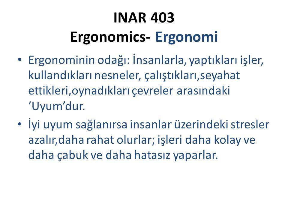 INAR 403 Ergonomics- Ergonomi Ergonominin odağı: İnsanlarla, yaptıkları işler, kullandıkları nesneler, çalıştıkları,seyahat ettikleri,oynadıkları çevr