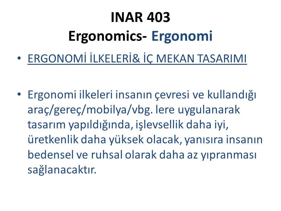 INAR 403 Ergonomics- Ergonomi ERGONOMİ İLKELERİ& İÇ MEKAN TASARIMI Ergonomi ilkeleri insanın çevresi ve kullandığı araç/gereç/mobilya/vbg. lere uygula