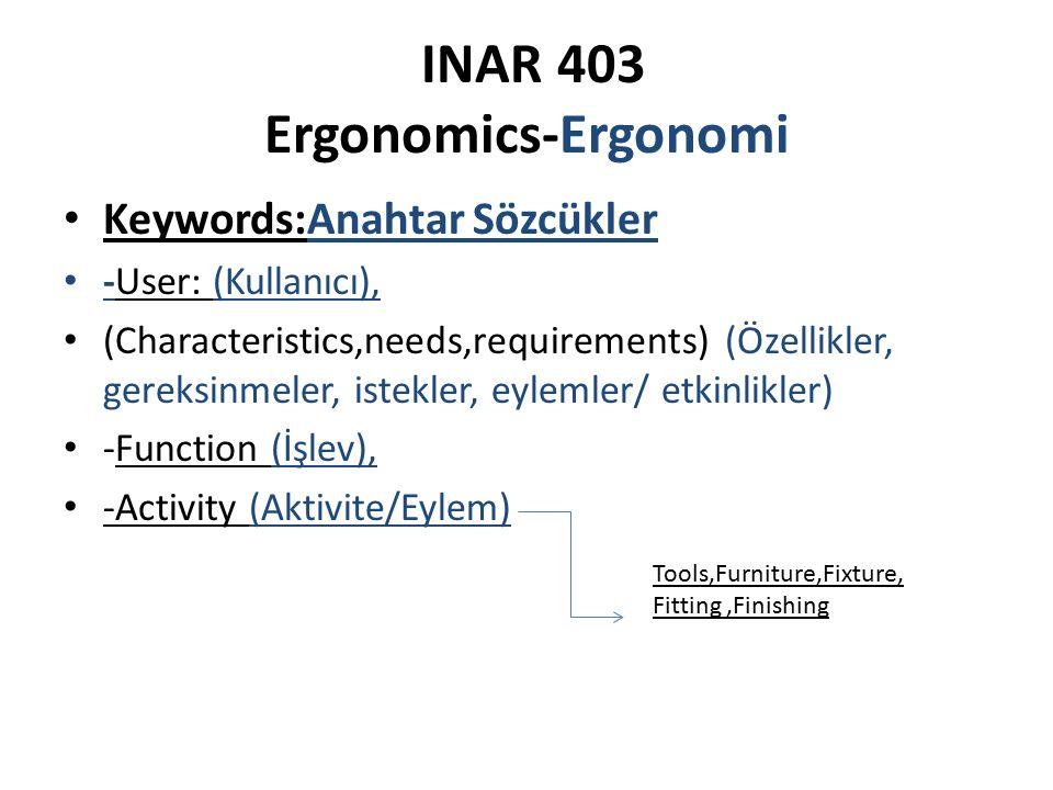 INAR 403 Ergonomics-Ergonomi Keywords (Anahtar Sözcükler) (Contd.) (Devamı) -Tools,Furniture,Fixture,Fitting,Finishing (Araçlar,mobilya,sabit parçalar,bitirmeler) -Space (Mekan), -Environment(Çevre), -Design (as a process), (Tasarım- Bir süreç olarak)