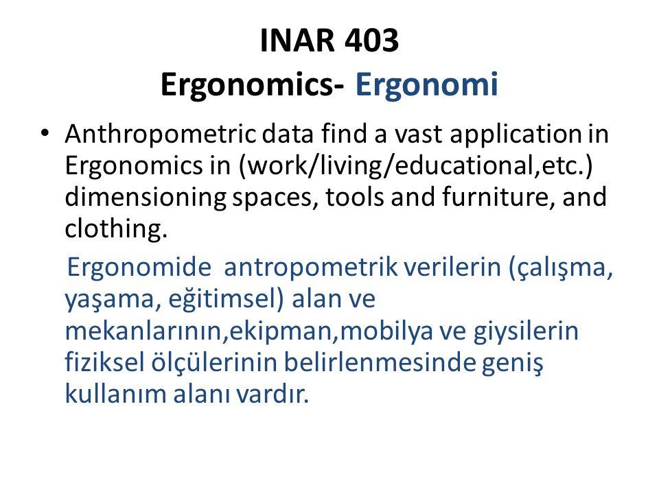 INAR 403 Ergonomics- Ergonomi Anthropometric data find a vast application in Ergonomics in (work/living/educational,etc.) dimensioning spaces, tools a
