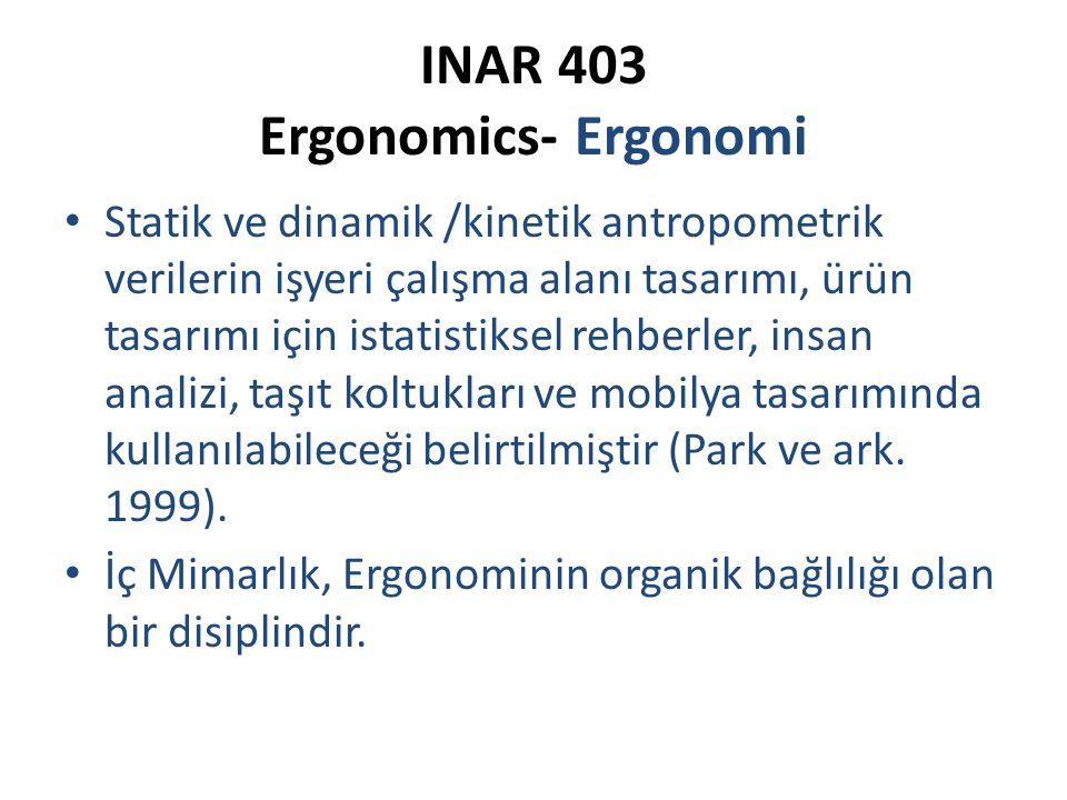 INAR 403 Ergonomics- Ergonomi Statik ve dinamik /kinetik antropometrik verilerin işyeri çalışma alanı tasarımı, ürün tasarımı için istatistiksel rehbe