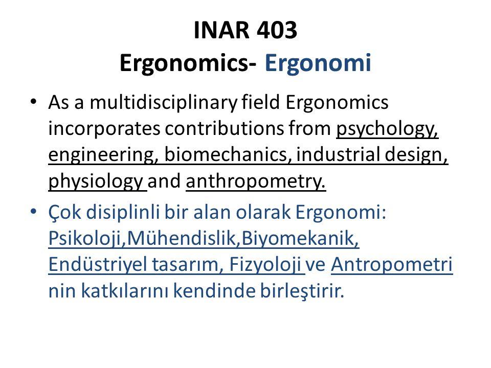 INAR 403 Ergonomics- Ergonomi As a multidisciplinary field Ergonomics incorporates contributions from psychology, engineering, biomechanics, industria