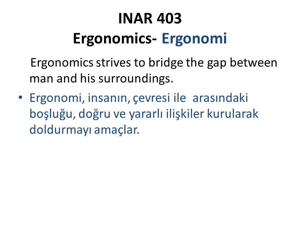 INAR 403 Ergonomics- Ergonomi ERGONOMİ İLKELERİ& İÇ MEKAN TASARIMI Ergonomi ilkeleri insanın çevresi ve kullandığı araç/gereç/mobilya/vbg.