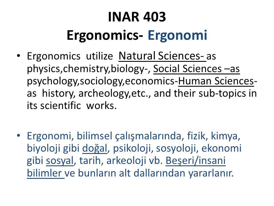 INAR 403 Ergonomics- Ergonomi Ergonomics utilize Natural Sciences- as physics,chemistry,biology-, Social Sciences –as psychology,sociology,economics-H