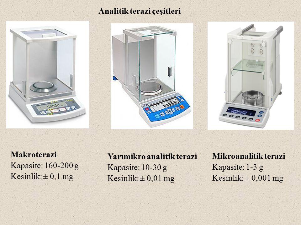 Makroterazi Kapasite: 160-200 g Kesinlik: ± 0,1 mg Analitik terazi çeşitleri Yarımikro analitik terazi Kapasite: 10-30 g Kesinlik: ± 0,01 mg Mikroanalitik terazi Kapasite: 1-3 g Kesinlik: ± 0,001 mg