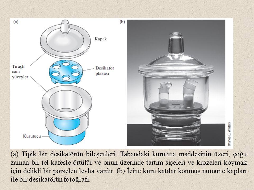 (a) Tipik bir desikatörün bileşenleri. Tabandaki kurutma maddesinin üzeri, çoğu zaman bir tel kafesle örtülür ve onun üzerinde tartım şişeleri ve kroz