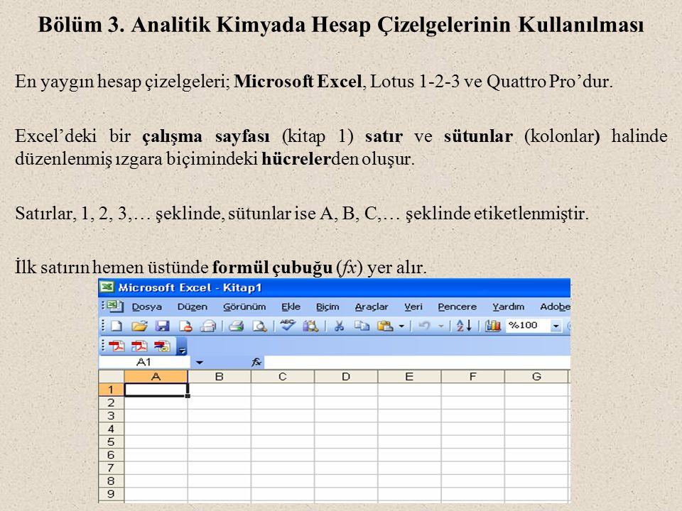 Bölüm 3. Analitik Kimyada Hesap Çizelgelerinin Kullanılması En yaygın hesap çizelgeleri; Microsoft Excel, Lotus 1-2-3 ve Quattro Pro'dur. Excel'deki b