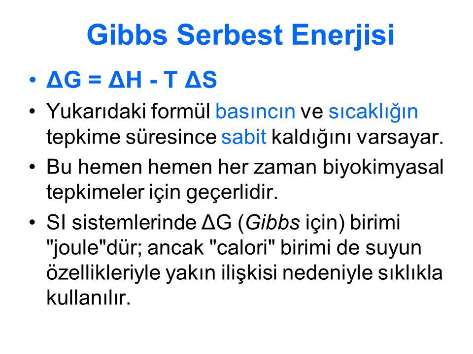 Gibbs Serbest Enerjisi ΔG = ΔH - T ΔS Yukarıdaki formül basıncın ve sıcaklığın tepkime süresince sabit kaldığını varsayar. Bu hemen hemen her zaman bi