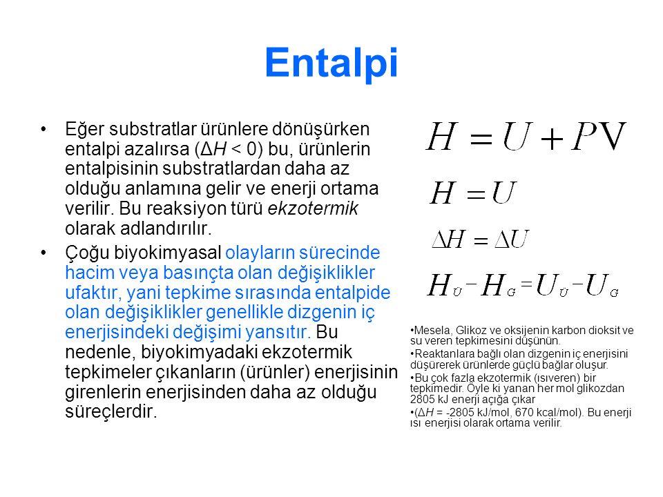 Entalpi Eğer substratlar ürünlere dönüşürken entalpi azalırsa (ΔH < 0) bu, ürünlerin entalpisinin substratlardan daha az olduğu anlamına gelir ve ener