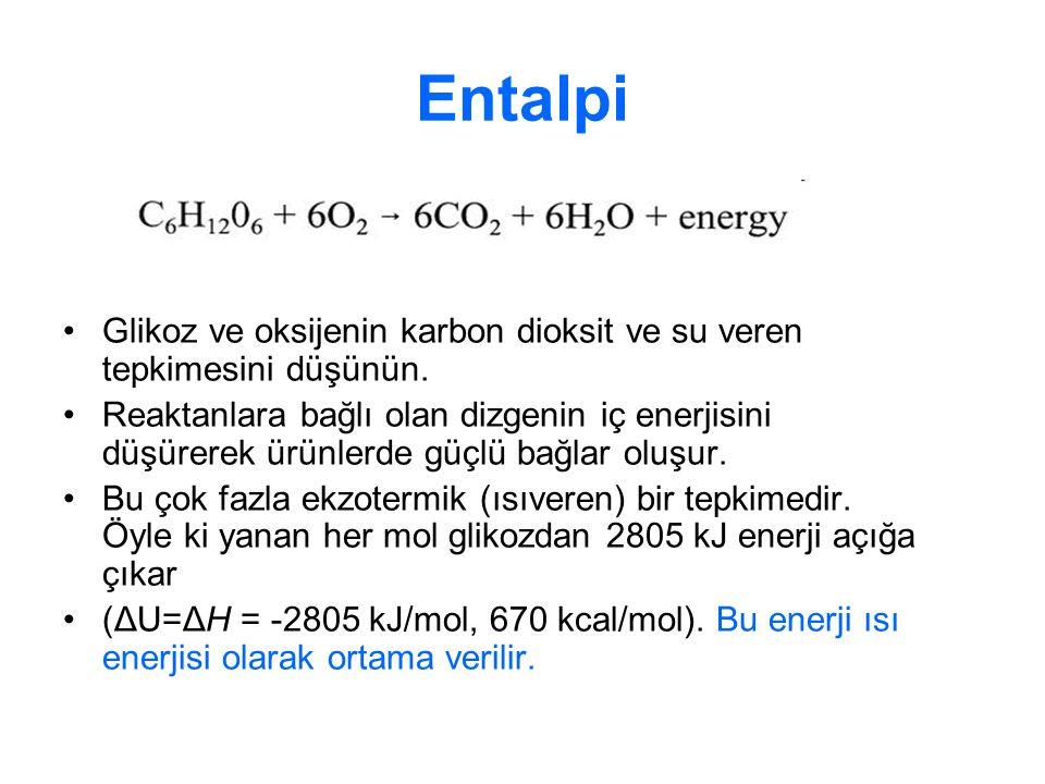 Entropi Entropi (sembolü S) düzensizliğin ölçüsüdür.