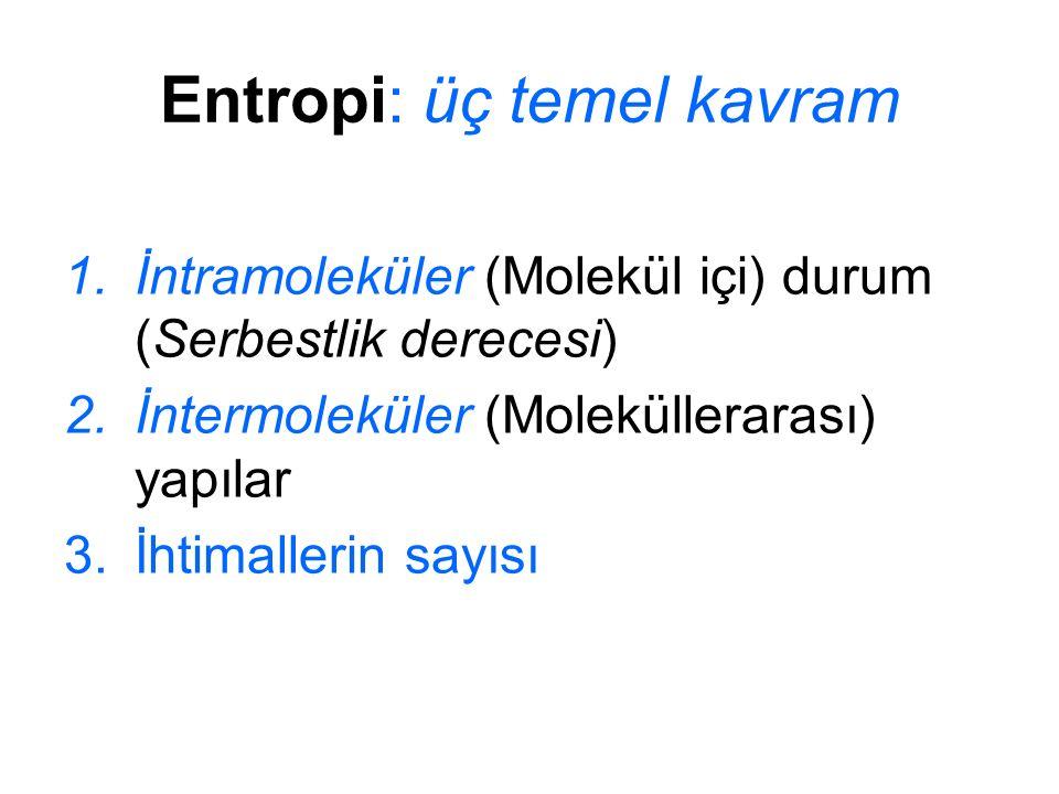 Entropi Kavramları: 1.molekül içi serbestlik İntramoleküler (Molekül içi) durum (Serbestlik derecesi) –Molekülün sahip olduğu ileri serbestlik derecesi (moleküllerin uzayda hareket edebilme derecesi); ileri düzensizlik derecesi ve dolayısıyla da daha fazla entropi anlamına gelir.