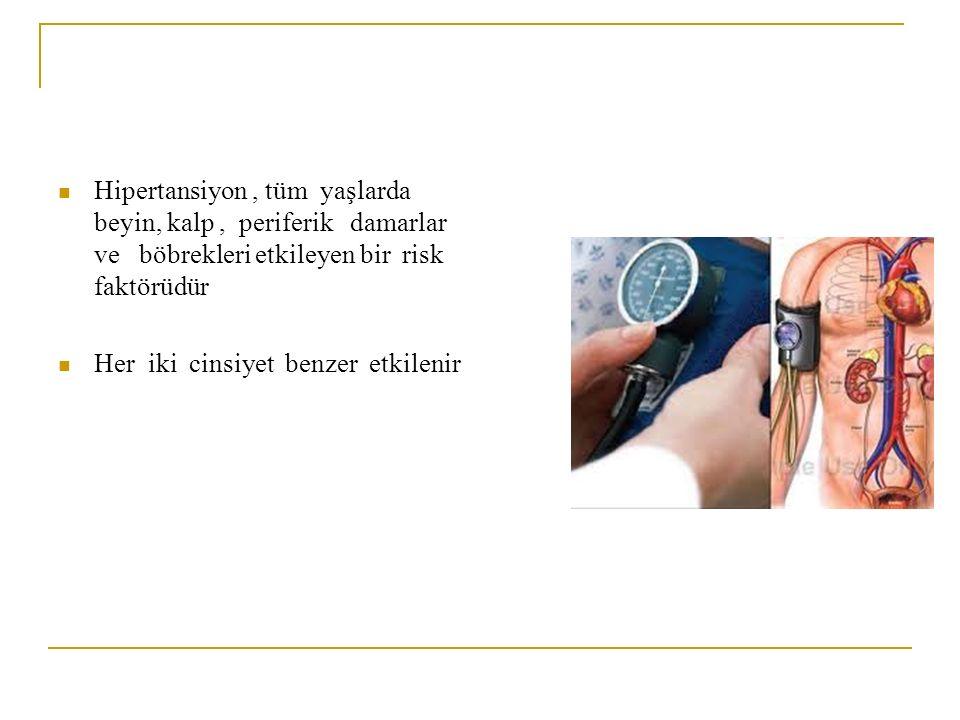 Değerlendirmesi: Glikoz oranı,Hipoglisemik reaksiyonların belirlenmesi
