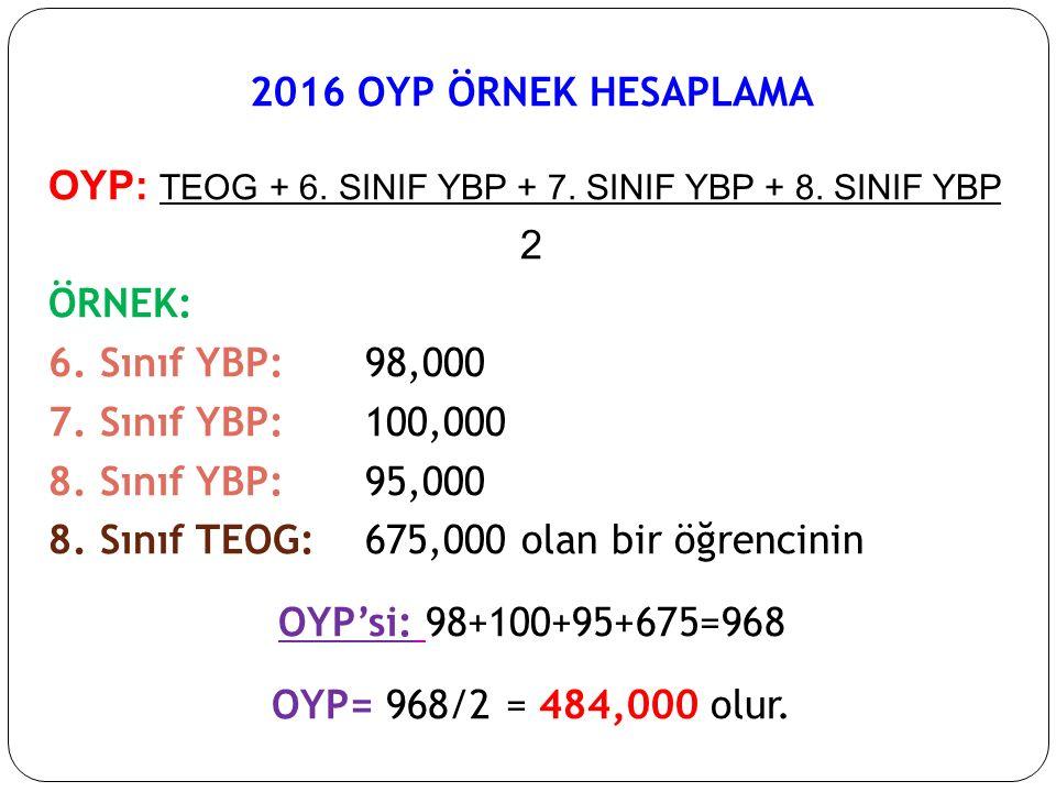 2016 OYP ÖRNEK HESAPLAMA OYP: TEOG + 6. SINIF YBP + 7. SINIF YBP + 8. SINIF YBP 2 ÖRNEK: 6. Sınıf YBP:98,000 7. Sınıf YBP:100,000 8. Sınıf YBP:95,000