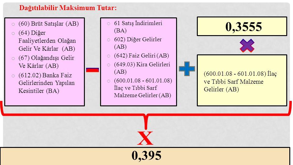 0,3555 o (60) Brüt Satışlar (AB) o (64) Diğer Faaliyetlerden Olağan Gelir Ve Kârlar (AB) o (67) Olağandışı Gelir Ve Kârlar (AB) o (612.02) Banka Faiz