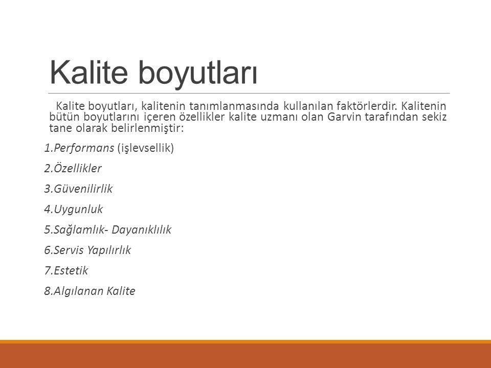 Kalite boyutları Kalite boyutları, kalitenin tanımlanmasında kullanılan faktörlerdir. Kalitenin bütün boyutlarını içeren özellikler kalite uzmanı olan