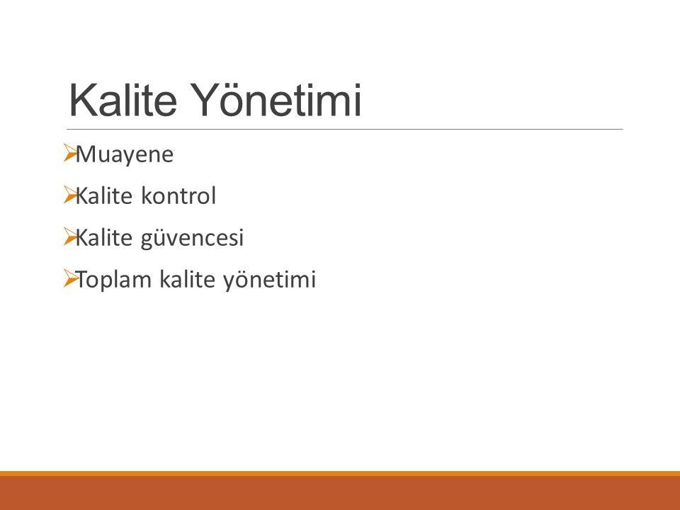 Kalite Yönetimi  Muayene  Kalite kontrol  Kalite güvencesi  Toplam kalite yönetimi