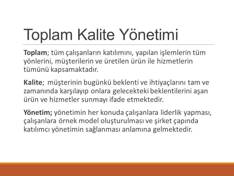 Toplam Kalite Yönetimi Toplam; tüm çalışanların katılımını, yapılan işlemlerin tüm yönlerini, müşterilerin ve üretilen ürün ile hizmetlerin tümünü kap