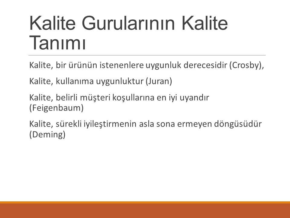 Kalite Gurularının Kalite Tanımı Kalite, bir ürünün istenenlere uygunluk derecesidir (Crosby), Kalite, kullanıma uygunluktur (Juran) Kalite, belirli m