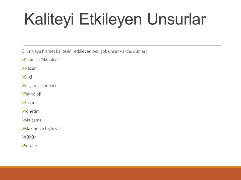 Kaliteyi Etkileyen Unsurlar Ürün veya hizmet kalitesini etkileyen pek çok unsur vardır. Bunlar:  Finansal Olanaklar  Pazar  Bilgi  Bilişim sisteml