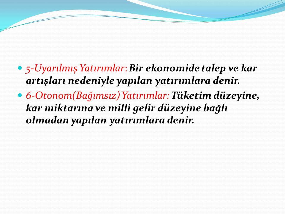 5-Uyarılmış Yatırımlar: Bir ekonomide talep ve kar artışları nedeniyle yapılan yatırımlara denir. 6-Otonom(Bağımsız) Yatırımlar: Tüketim düzeyine, kar