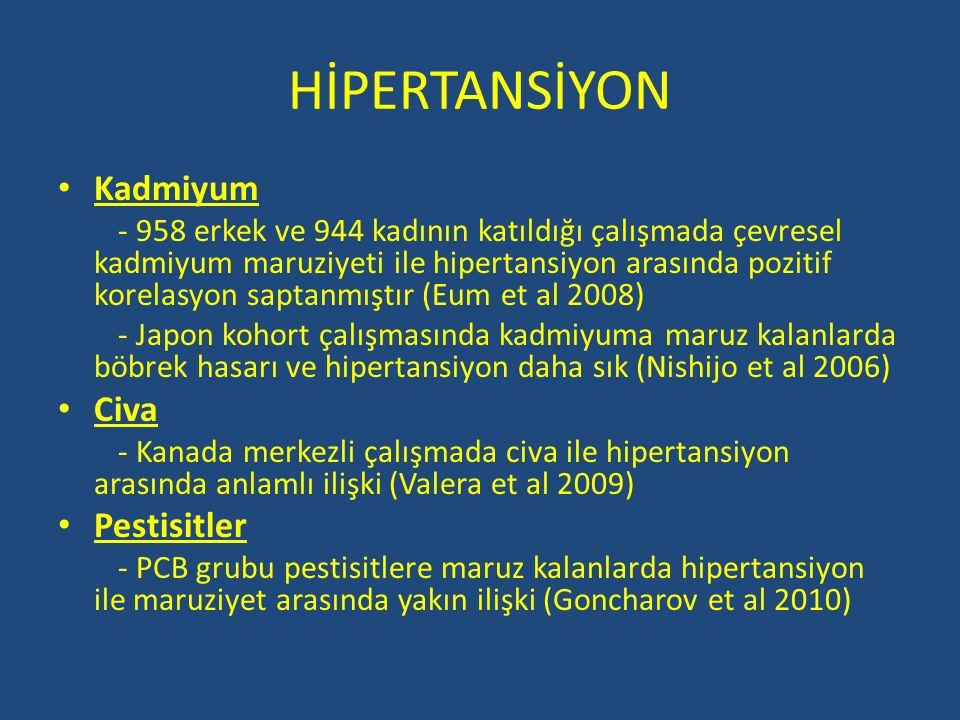 HİPERTANSİYON Kadmiyum - 958 erkek ve 944 kadının katıldığı çalışmada çevresel kadmiyum maruziyeti ile hipertansiyon arasında pozitif korelasyon sapta