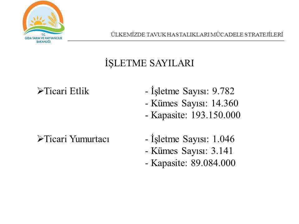 __________________________________________________________  Hastalık Afyon, Ankara ve Konya' da tespit edildi.