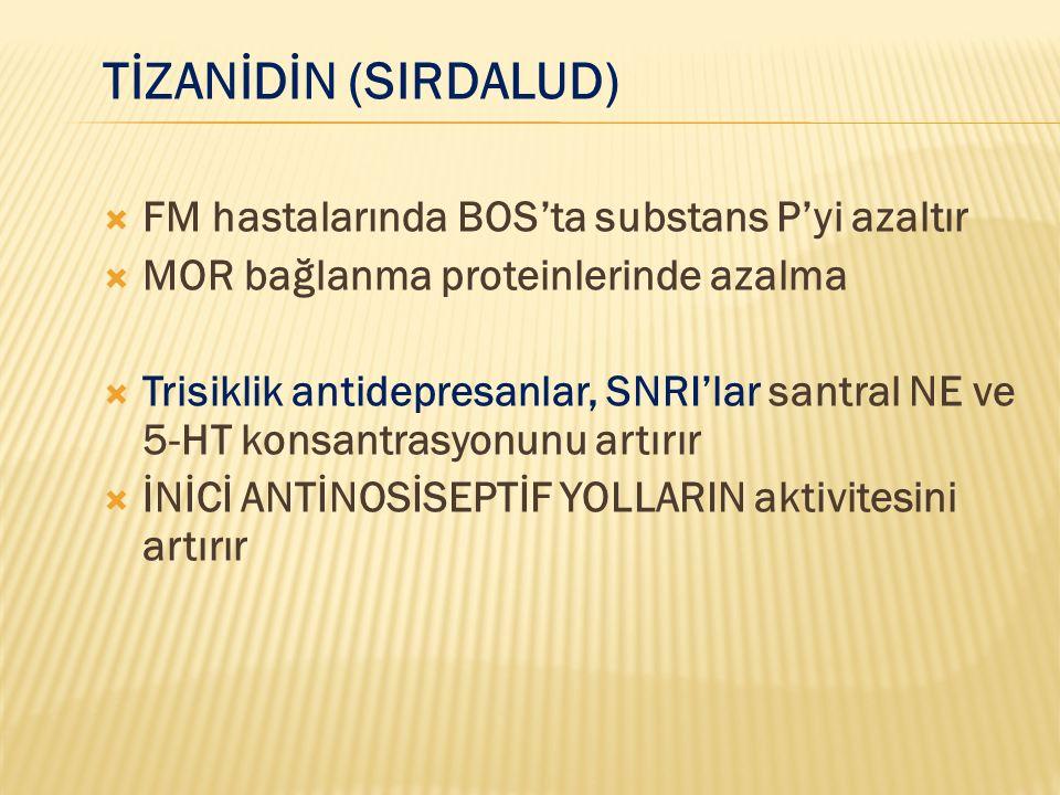 TİZANİDİN (SIRDALUD)  FM hastalarında BOS'ta substans P'yi azaltır  MOR bağlanma proteinlerinde azalma  Trisiklik antidepresanlar, SNRI'lar santral
