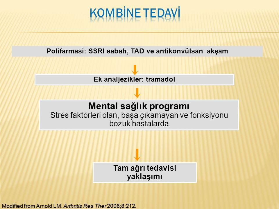 Polifarmasi: SSRI sabah, TAD ve antikonvülsan akşam Ek analjezikler: tramadol Tam ağrı tedavisi yaklaşımı Mental sağlık programı Stres faktörleri olan