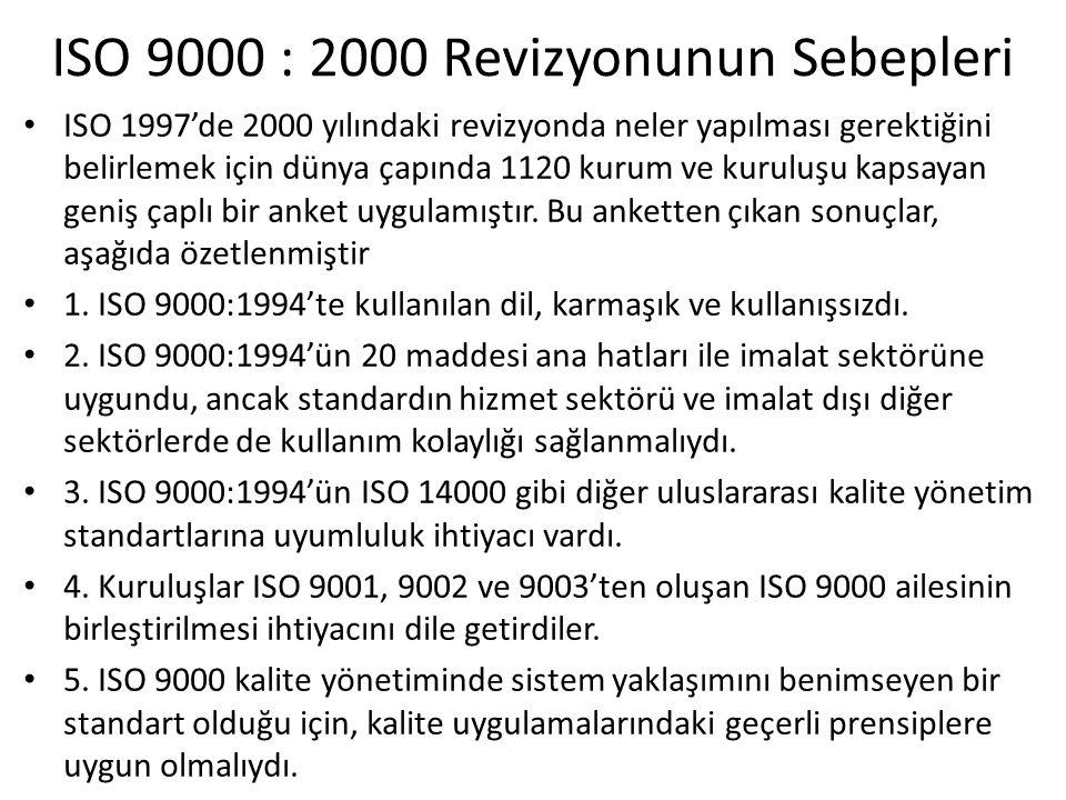 ISO 9000 : 2000 Revizyonunun Sebepleri ISO 1997'de 2000 yılındaki revizyonda neler yapılması gerektiğini belirlemek için dünya çapında 1120 kurum ve k