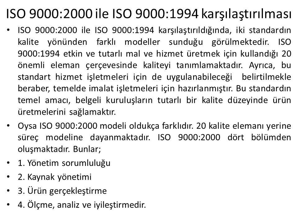 ISO 9000:2000 ile ISO 9000:1994 karşılaştırılması ISO 9000:2000 ile ISO 9000:1994 karşılaştırıldığında, iki standardın kalite yönünden farklı modeller