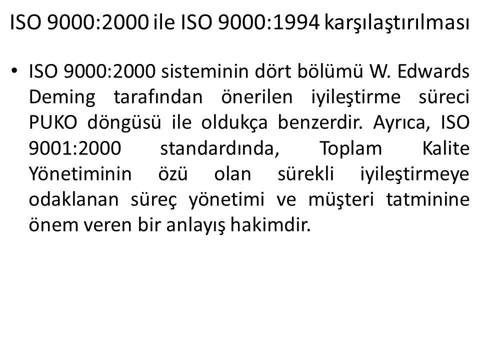 ISO 9000:2000 sisteminin dört bölümü W. Edwards Deming tarafından önerilen iyileştirme süreci PUKO döngüsü ile oldukça benzerdir. Ayrıca, ISO 9001:200