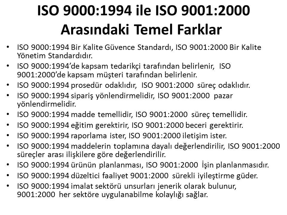 ISO 9000:1994 ile ISO 9001:2000 Arasındaki Temel Farklar ISO 9000:1994 Bir Kalite Güvence Standardı, ISO 9001:2000 Bir Kalite Yönetim Standardıdır. IS