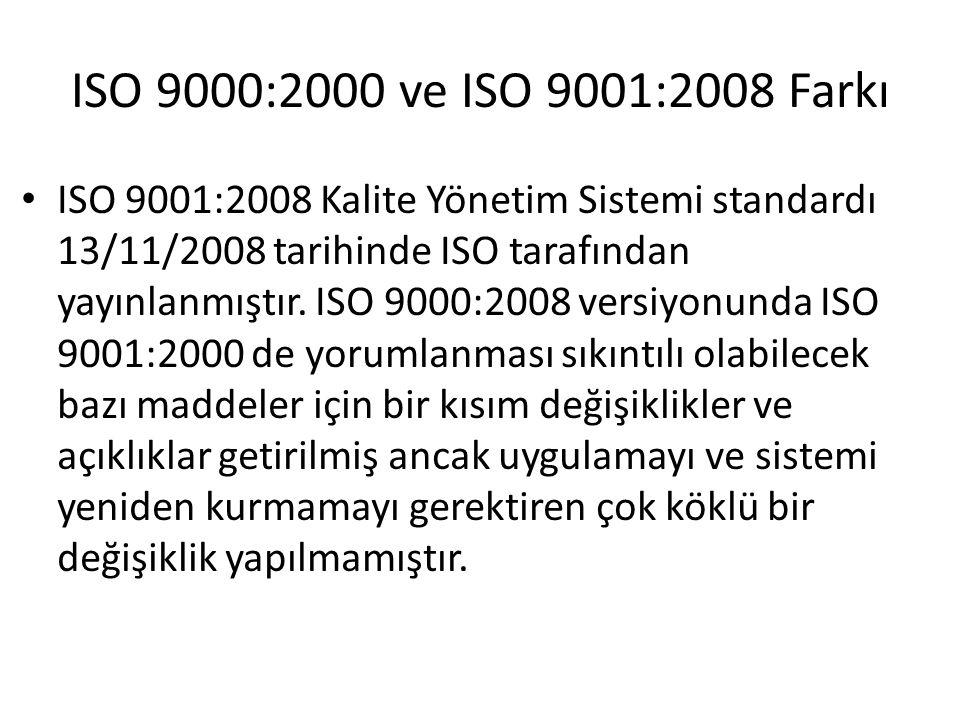 ISO 9000:2000 ve ISO 9001:2008 Farkı ISO 9001:2008 Kalite Yönetim Sistemi standardı 13/11/2008 tarihinde ISO tarafından yayınlanmıştır. ISO 9000:2008