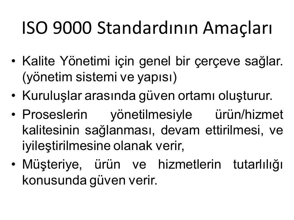 ISO 9000 Standardının Amaçları Kalite Yönetimi için genel bir çerçeve sağlar. (yönetim sistemi ve yapısı) Kuruluşlar arasında güven ortamı oluşturur.