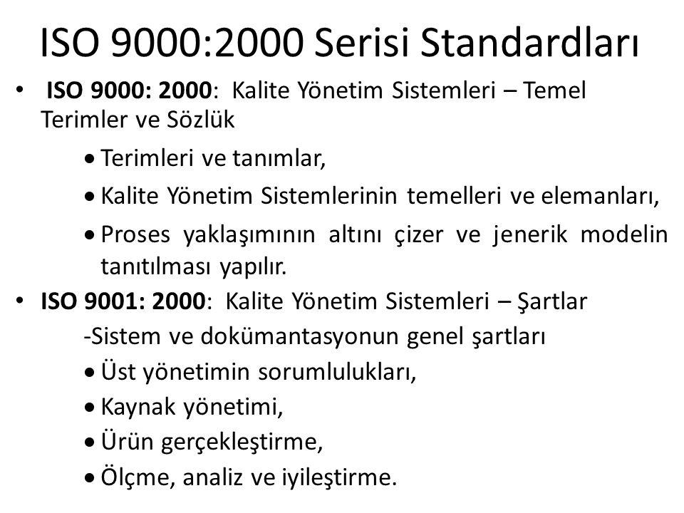 ISO 9000:2000 Serisi Standardları ISO 9000: 2000: Kalite Yönetim Sistemleri – Temel Terimler ve Sözlük  Terimleri ve tanımlar,  Kalite Yönetim Siste