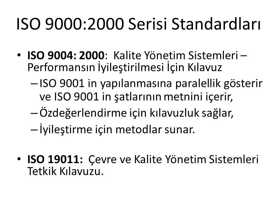 ISO 9004: 2000: Kalite Yönetim Sistemleri – Performansın İyileştirilmesi İçin Kılavuz – ISO 9001 in yapılanmasına paralellik gösterir ve ISO 9001 in ş
