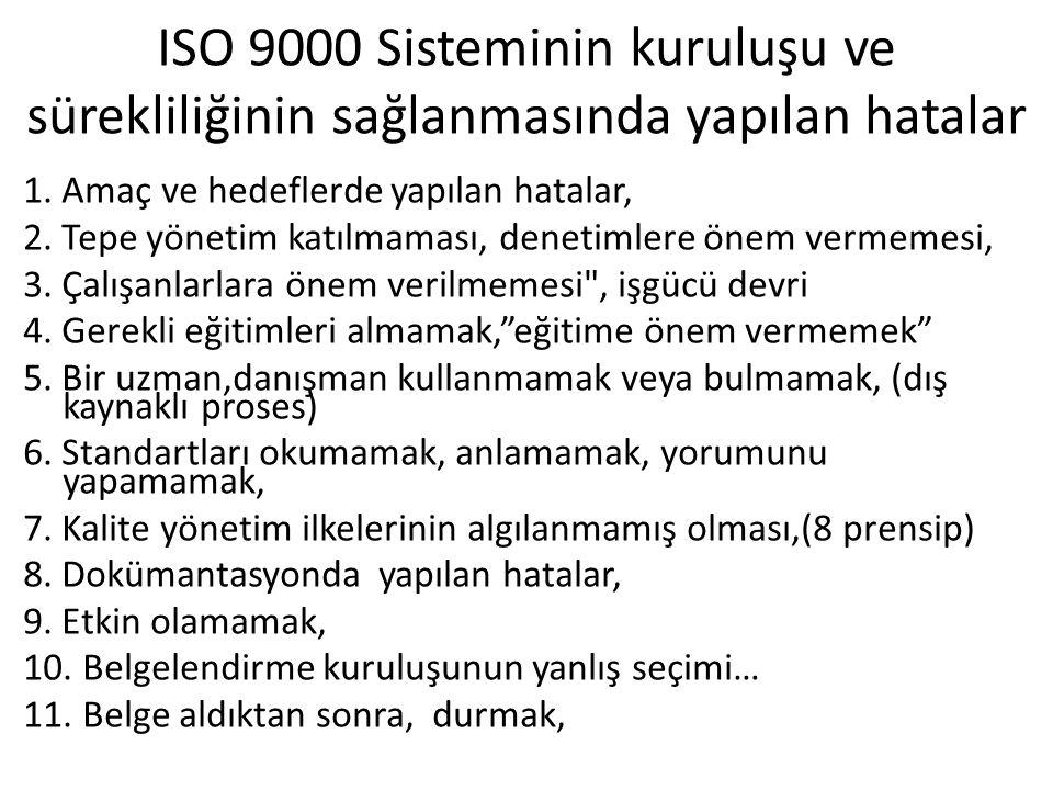 ISO 9000 Sisteminin kuruluşu ve sürekliliğinin sağlanmasında yapılan hatalar 1. Amaç ve hedeflerde yapılan hatalar, 2. Tepe yönetim katılmaması, denet
