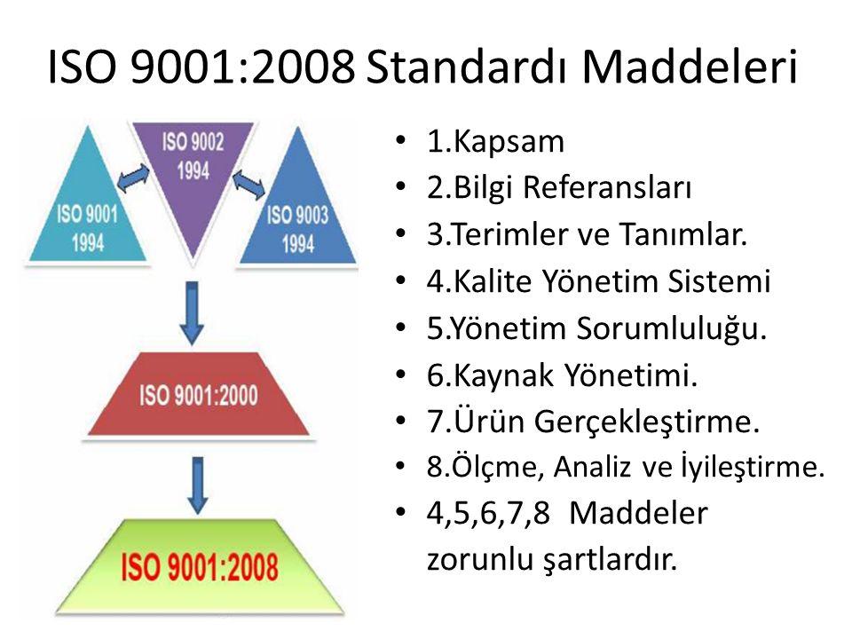 ISO 9001:2008 Standardı Maddeleri 1.Kapsam 2.Bilgi Referansları 3.Terimler ve Tanımlar. 4.Kalite Yönetim Sistemi 5.Yönetim Sorumluluğu. 6.Kaynak Yönet