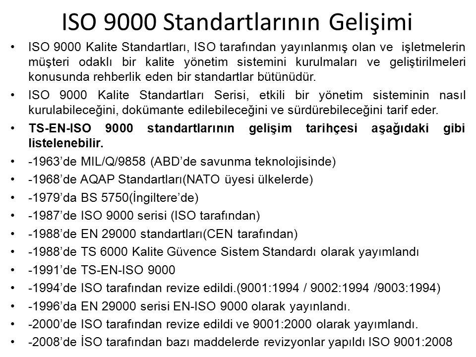 ISO 9000 Standartlarının Gelişimi ISO 9000 Kalite Standartları, ISO tarafından yayınlanmış olan ve işletmelerin müşteri odaklı bir kalite yönetim sist
