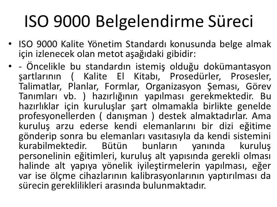ISO 9000 Belgelendirme Süreci ISO 9000 Kalite Yönetim Standardı konusunda belge almak için izlenecek olan metot aşağıdaki gibidir: - Öncelikle bu stan