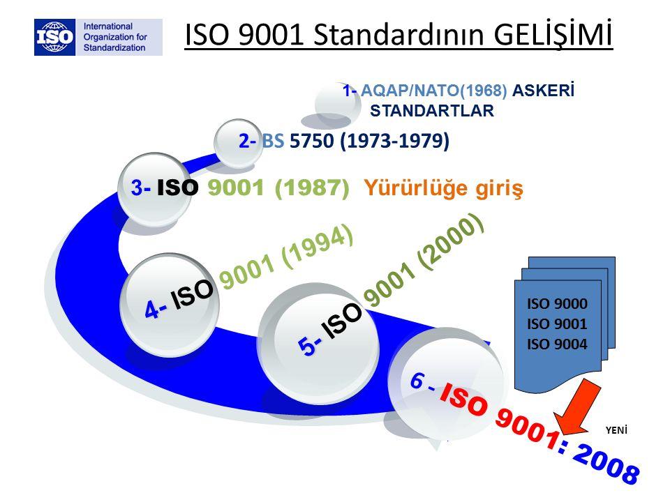 4- 4- ISO 9001 (1994) 2- BS 5750 (1973-1979) 1- AQAP/NATO(1968) ASKERİ STANDARTLAR 3- ISO 9001 (1987) Yürürlüğe giriş 5- 5- ISO 9001 (2000) ISO 9000 I