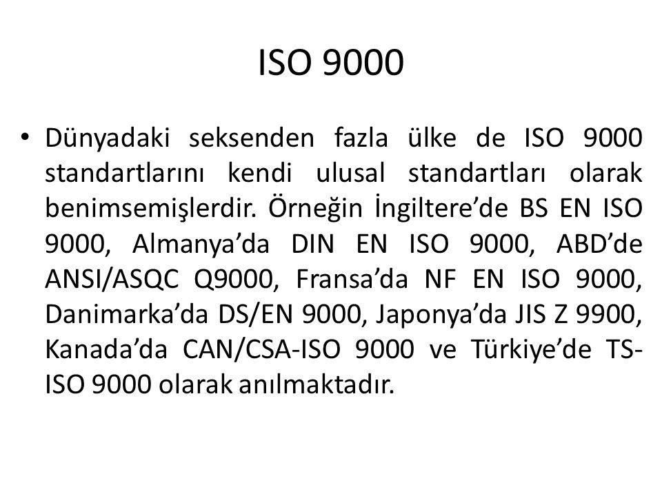 ISO 9000 Dünyadaki seksenden fazla ülke de ISO 9000 standartlarını kendi ulusal standartları olarak benimsemişlerdir. Örneğin İngiltere'de BS EN ISO 9