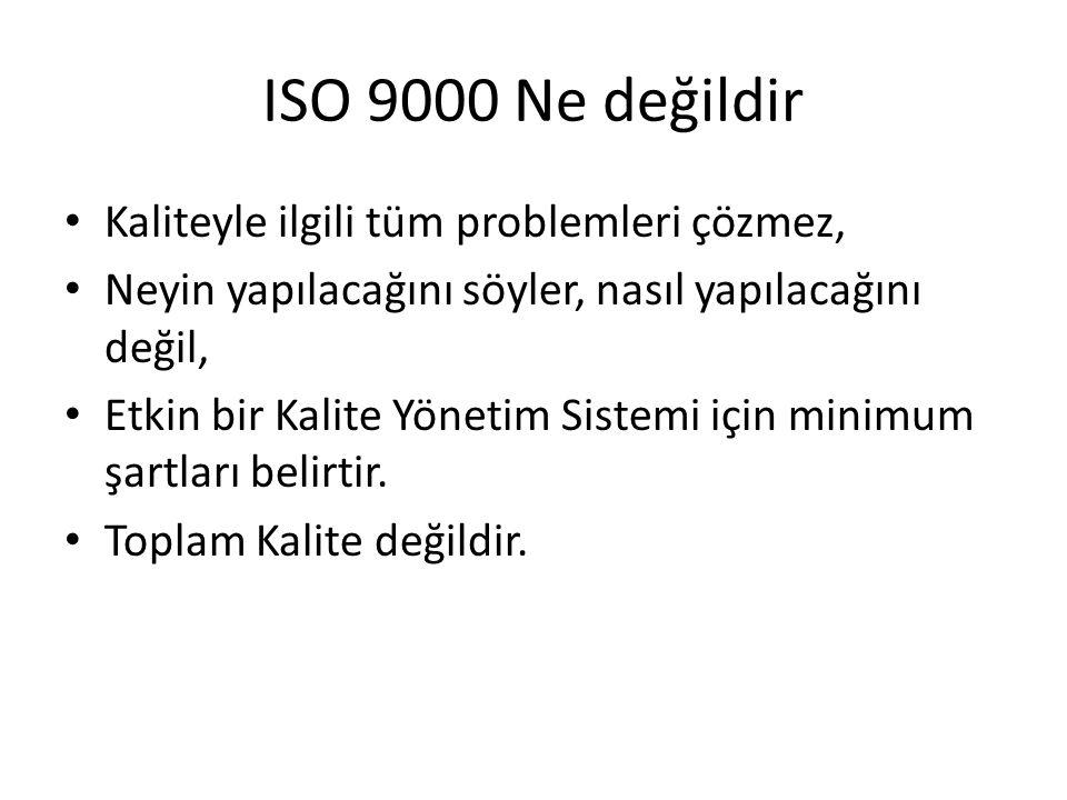 ISO 9000 Ne değildir Kaliteyle ilgili tüm problemleri çözmez, Neyin yapılacağını söyler, nasıl yapılacağını değil, Etkin bir Kalite Yönetim Sistemi iç