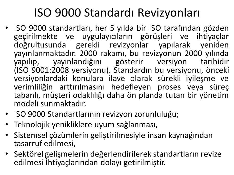 ISO 9000 Standardı Revizyonları ISO 9000 standartları, her 5 yılda bir ISO tarafından gözden geçirilmekte ve uygulayıcıların görüşleri ve ihtiyaçlar d